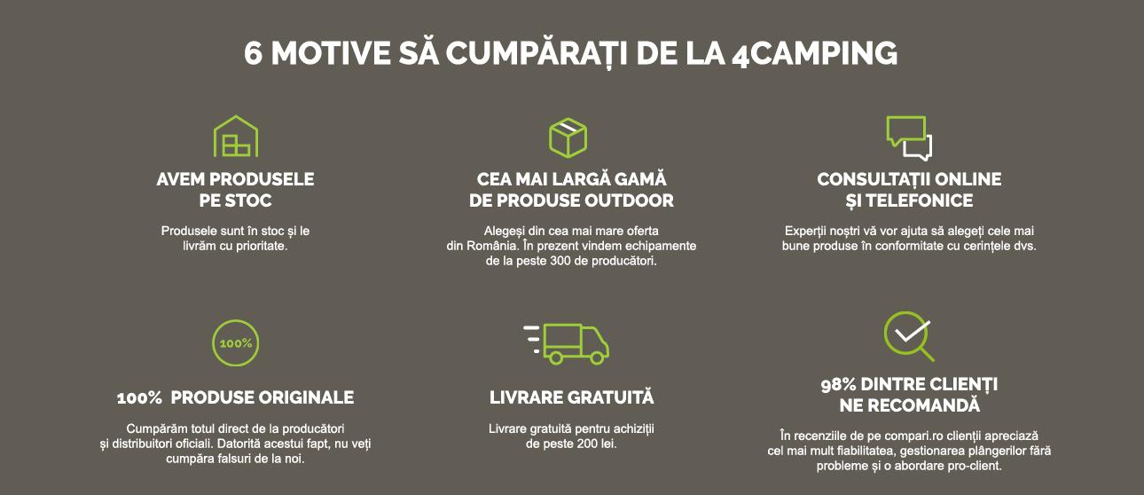 6 motive să cumpărați de la 4camping